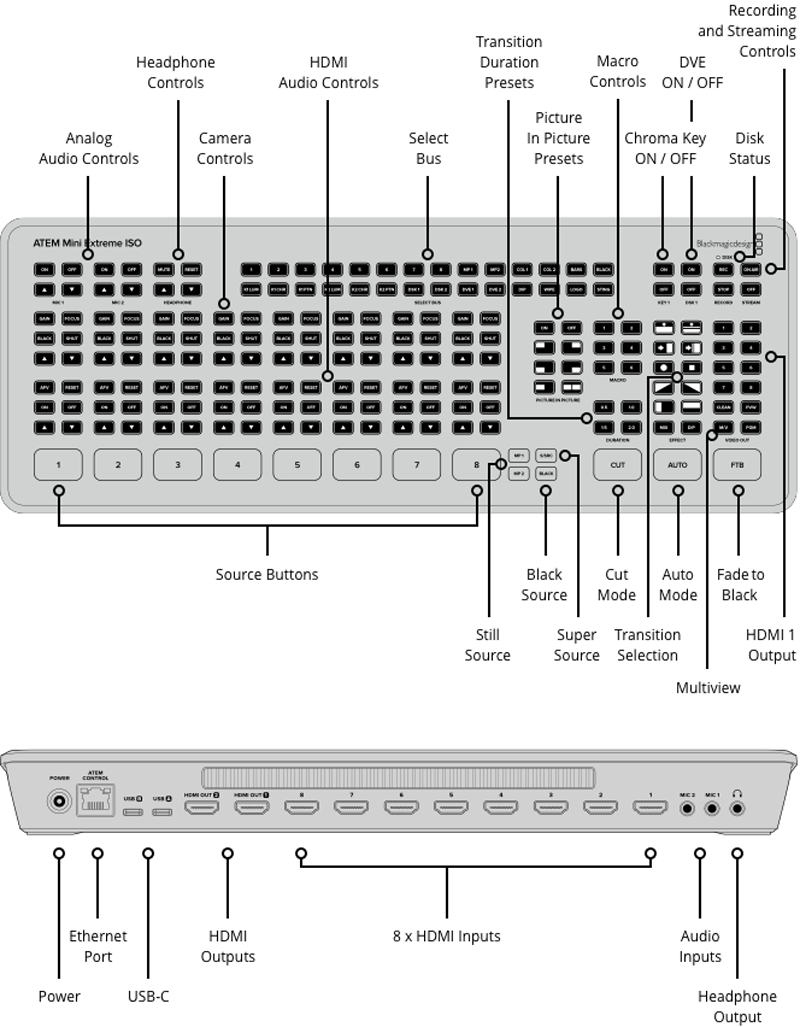 atem-mini-extreme-iso-componentes